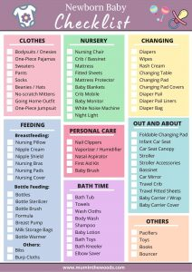 Newborn Baby Checklist Printable
